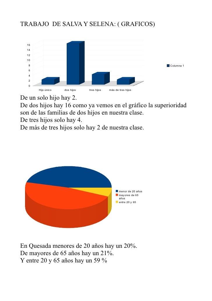 TRABAJO DE SALVA Y SELENA: ( GRAFICOS)  16  14  12  10   8                                                                ...