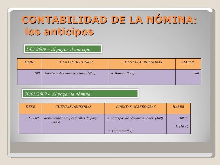 Nomina Ejemplo De Contabilidad Nomina Ejemplo De