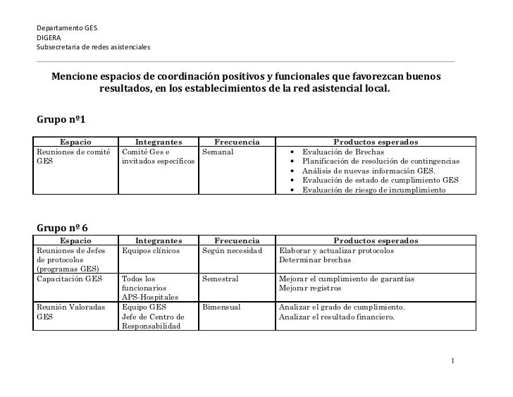 Departamento GESDIGERASubsecretaria de redes asistenciales    Mencione espacios de coordinación positivos y funcionales qu...