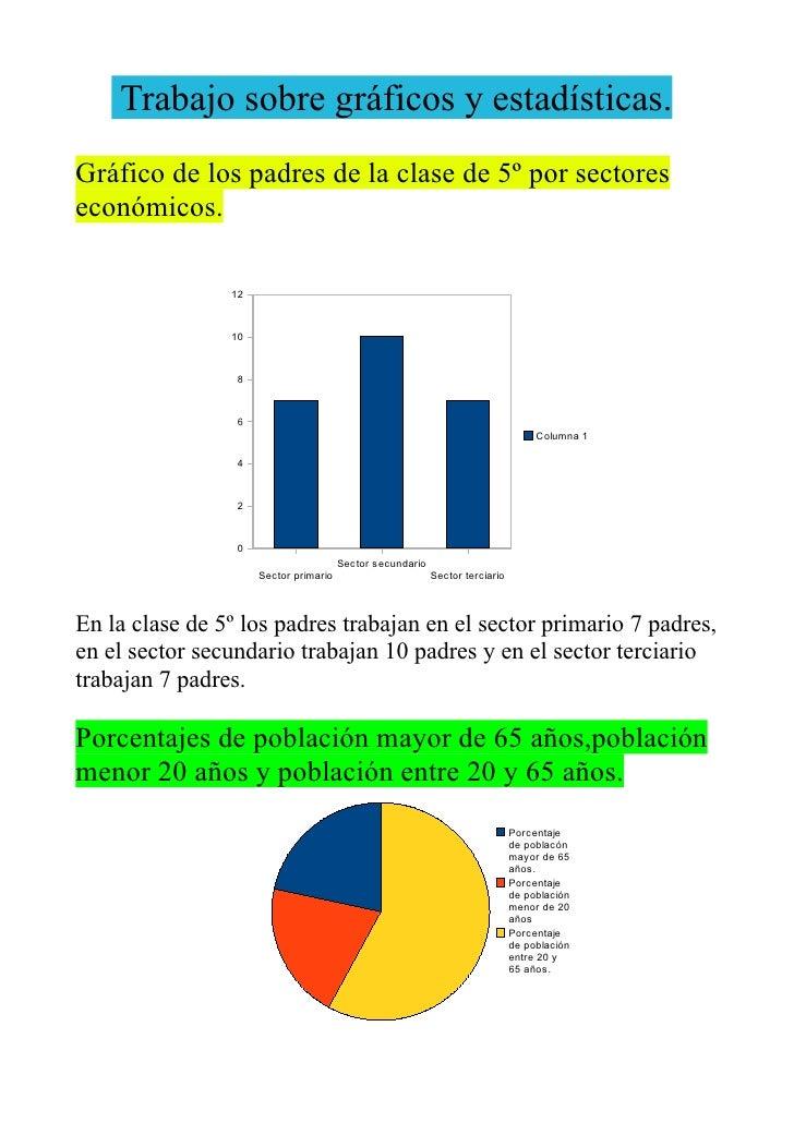 Trabajo sobre gráficos y estadísticas.Gráfico de los padres de la clase de 5º por sectoreseconómicos.                12   ...