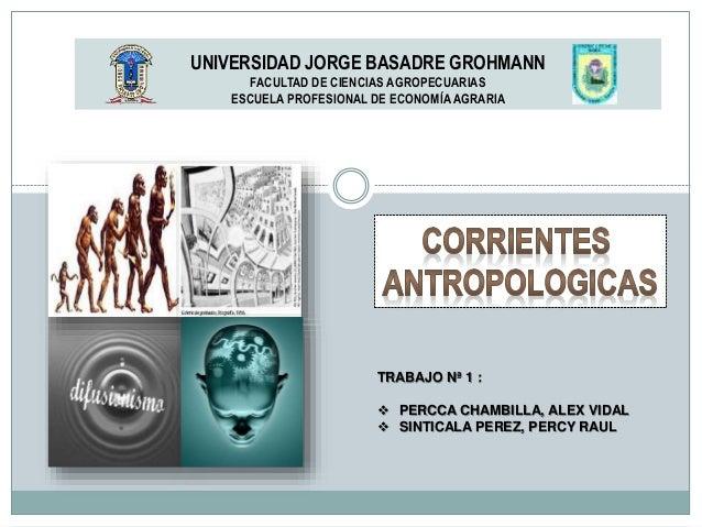 UNIVERSIDAD JORGE BASADRE GROHMANN FACULTAD DE CIENCIAS AGROPECUARIAS ESCUELA PROFESIONAL DE ECONOMÍAAGRARIA TRABAJO Nª 1 ...