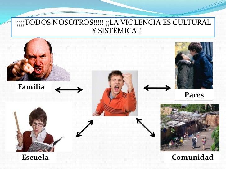 Actores implicados en problemáticas de violencia<br />¡¡¡¡¡TODOS NOSOTROS!!!!! ¡¡LA VIOLENCIA ES CULTURAL Y SISTÉMICA!!<br...