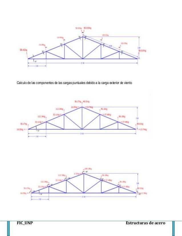 accion del viento en las estructuras On ejemplo de calculo de estructuras metalicas