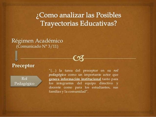 """Régimen Académico (Comunicado N° 3/11) Preceptor Rol Pedagógico """"(…) la tarea del preceptor en su rol pedagógico como un i..."""