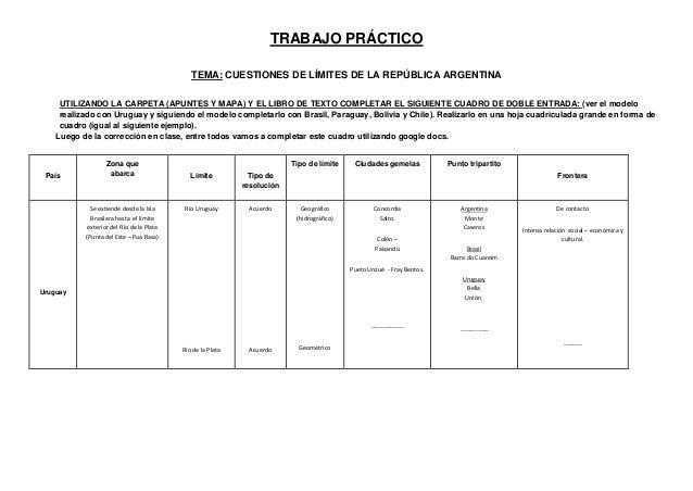 TRABAJO PRÁCTICO TEMA: CUESTIONES DE LÍMITES DE LA REPÚBLICA ARGENTINA UTILIZANDO LA CARPETA (APUNTES Y MAPA) Y EL LIBRO D...