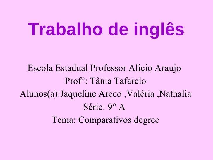 Trabalho de inglês Escola Estadual Professor Alicio Araujo  Prof°: Tânia Tafarelo Alunos(a):Jaqueline Areco ,Valéria ,Nath...