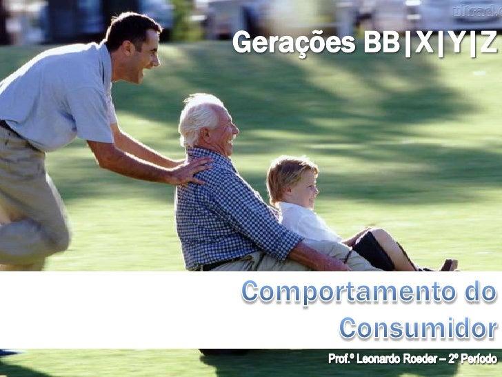 As gerações BB|X|Y|Z - Comportamento do Consumidor