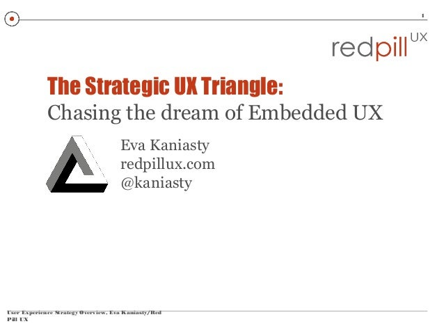 1  The Strategic UX Triangle: Chasing the dream of Embedded UX Eva Kaniasty redpillux.com @kaniasty  User Experience Strat...