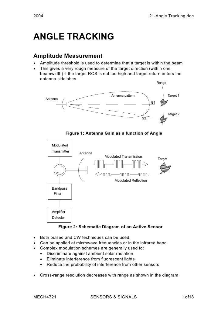2004                                                                 21-Angle Tracking.doc    ANGLE TRACKING  Amplitude Me...