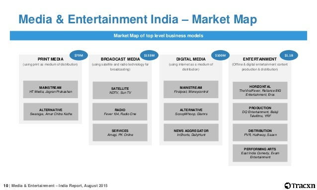 media entertainment in india This statistic presents leading indian media and entertainment companies as of june 2017, ranked by their net sales zee entertain generated net sales of 4928 billion indian rupees in its.