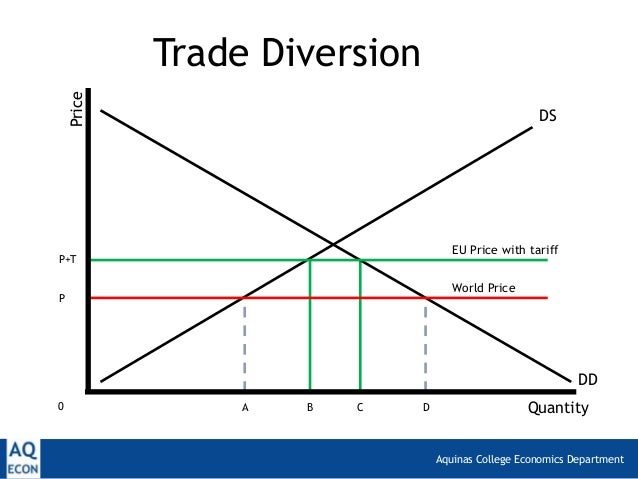 What is diversion?