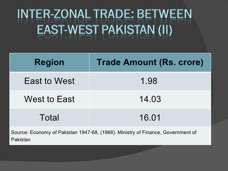Binary options pakistan