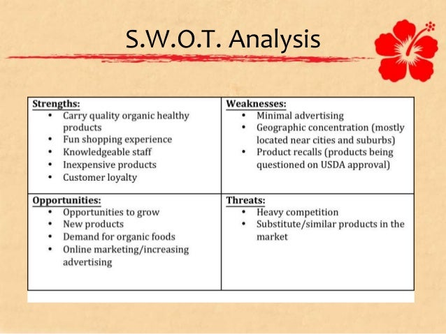 whole foods swot analysis essays Whole foods market has received recognition as recent as whole foods market case analysis whole foods market can be assessed by using a simple swot analysis.