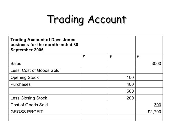 How to create trading profit and loss account
