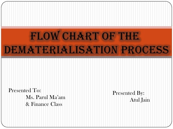 Flow Chart of the <br />Dematerialisation Process<br />Presented To:<br />Ms. Parul Ma'am <br />& Finance Class<br />Pre...