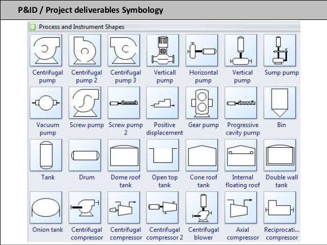 Process Plant Design Fundementalson Flow Diagram Symbols Valves