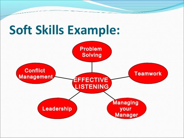 special training or skills examples