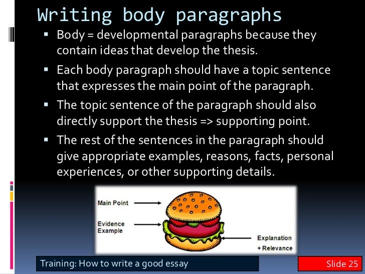 Writing Skills The Paragraph Youtube,Developing Narrative Writing ...