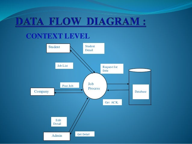 Training And Placement Ppt