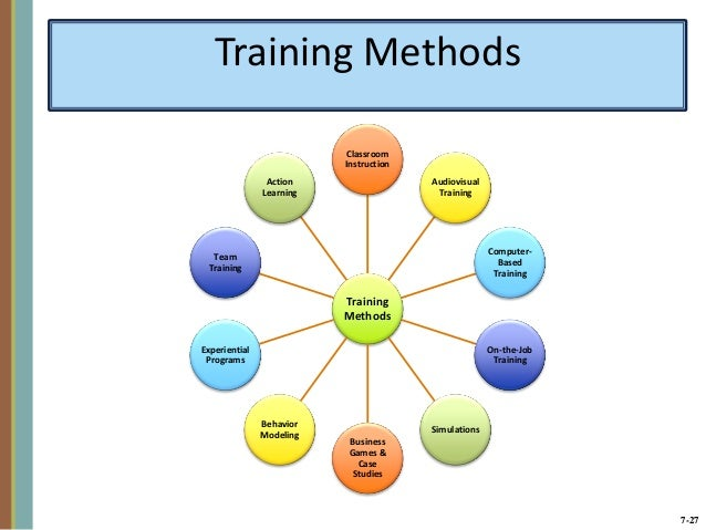 case study on designing a training program