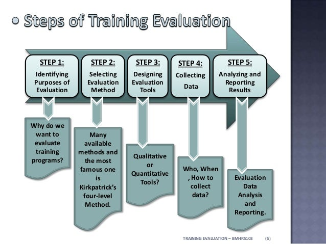 evaluation of training program