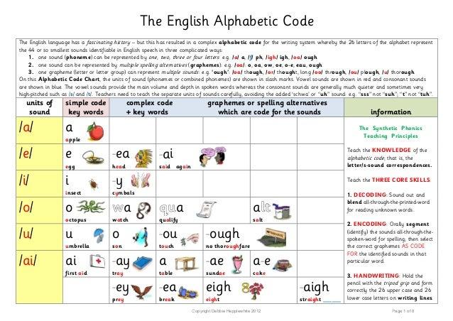 The English Alphabetic Code