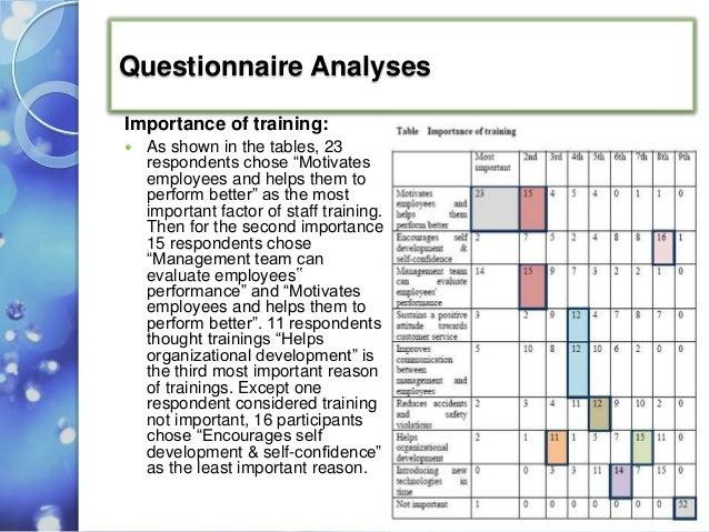 sample employee satisfaction survey