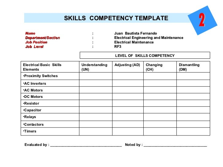 Skills Competency Template