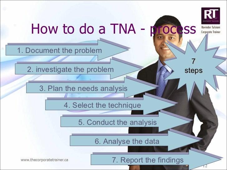 thesis training needs analysis
