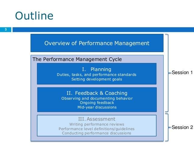 Performance management training outline