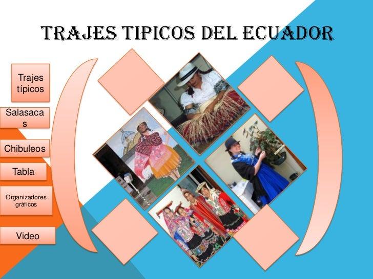TRAJES TIPICOS DEL ECUADOR   Trajes   típicosSalasaca    sChibuleos  TablaOrganizadores   gráficos   Video