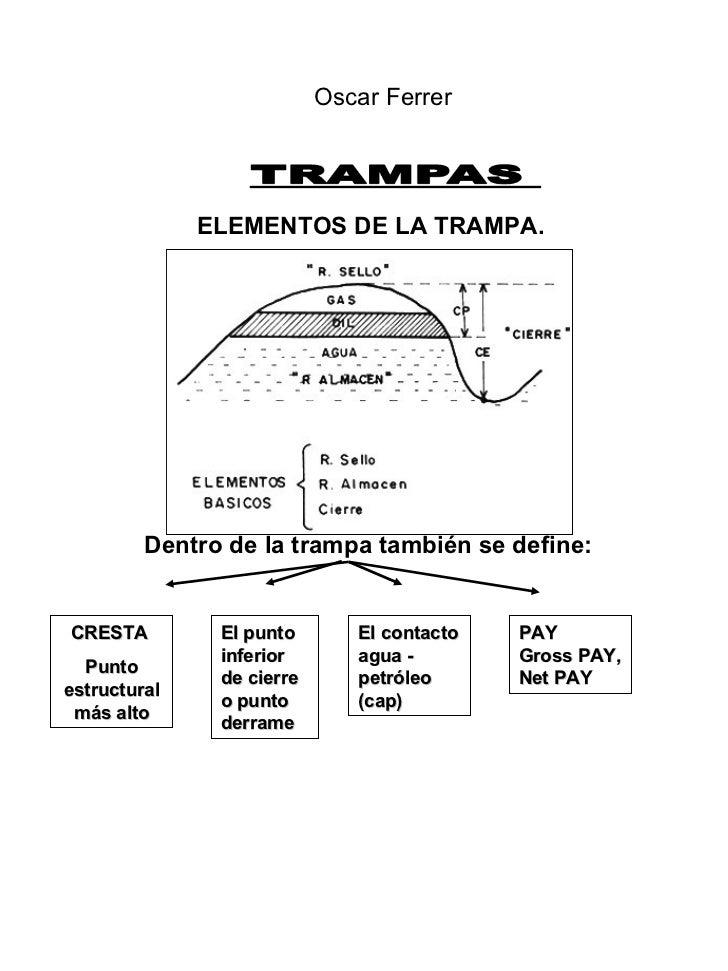ELEMENTOS DE LA TRAMPA.   Dentro de la trampa también se define:  CRESTA  Punto estructural más alto El punto inferior de ...