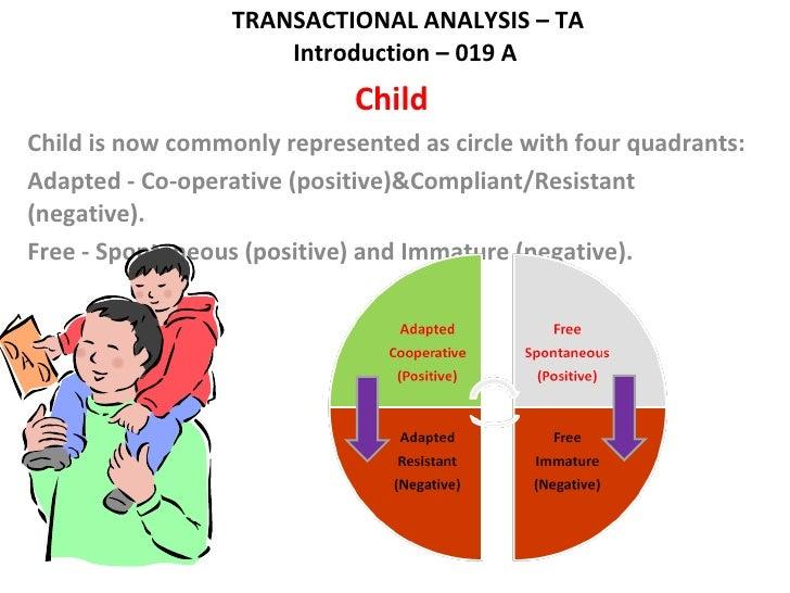 transactional analysis communication
