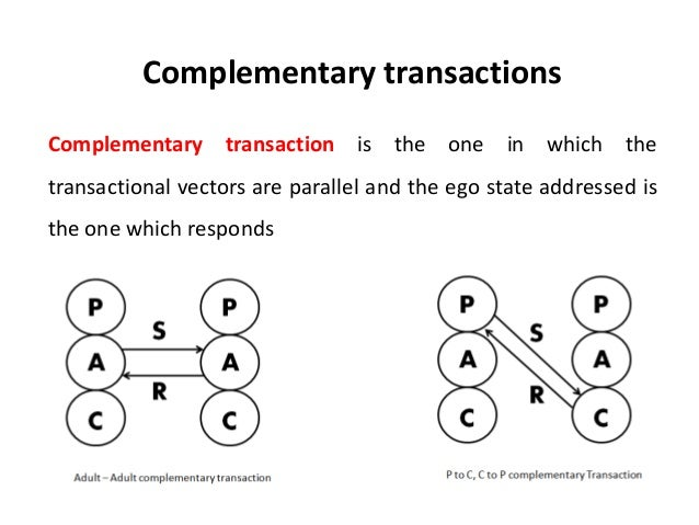 transaction analysis ego states Ego states ego states begin to form when very young often during a transaction overall goal of transactional analysis.