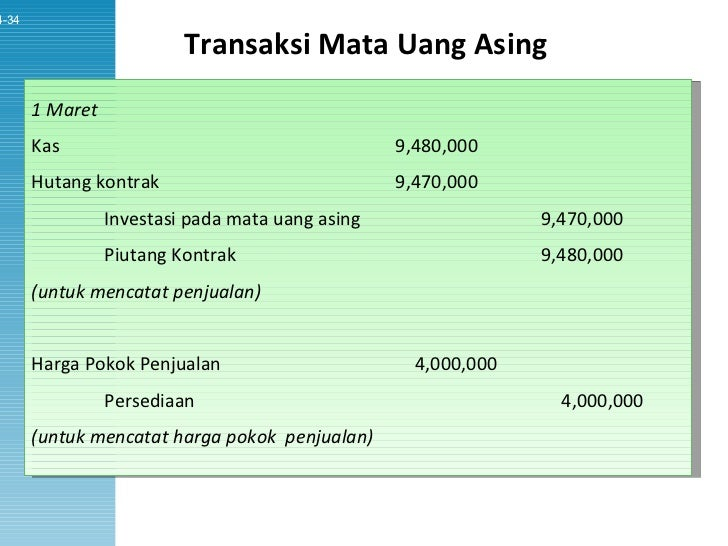 Tarif kontrak valuta asing