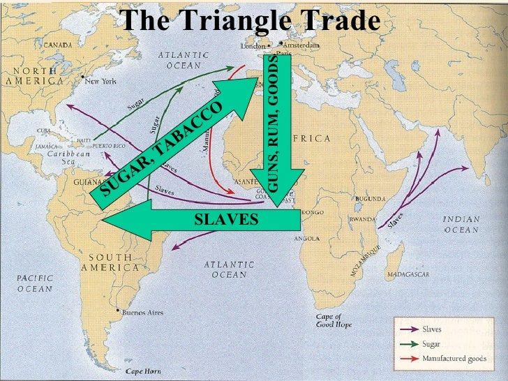 a history of the triangle of trade in europe and the american colonies