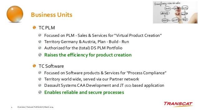 Plan Build Run Operating Model Plan Build Run