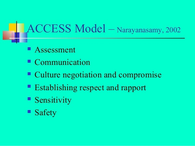 ritual communication and the transmission communication model cultural studies essay Access provided by scholarly communication  essay collection on the cultural processes of appropriation  said offer ed a binar y model of cultural r.