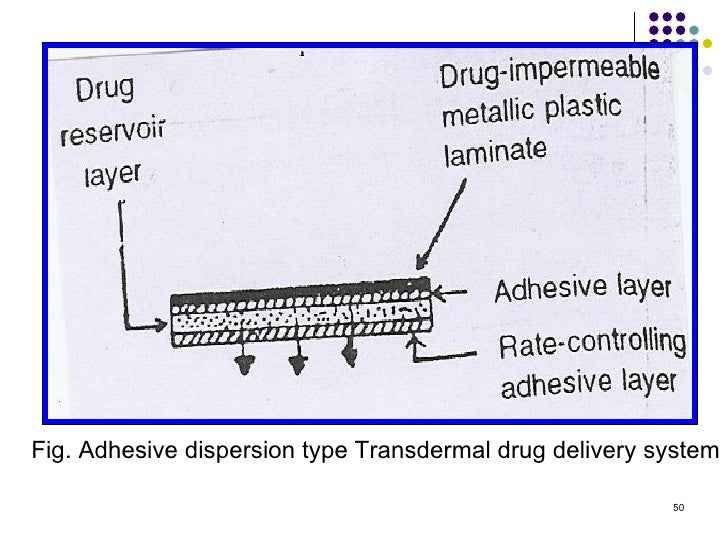 transdermal drug delivery system thesis The patch described in this paper combines the principles of wet adhesion, which is a widely adopted biological adhesion system in nature, with transdermal drug delivery a biologically inspired micropillar patch was fabricated that is self- adhesive, reusable, and can sustain a controlled drug release.