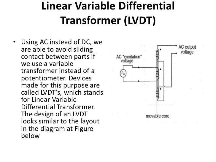 linear variable displacement transducer lvdt Linear variable displacement transducers (lvdts) provide a method of measuring displacements with very high accuracy and infinite resolution these type of transducers utilize a precision linear variable differential transformer (also referred to in the industry as lvdt) as a measuring source together with hybrid ics which include an oscillator.