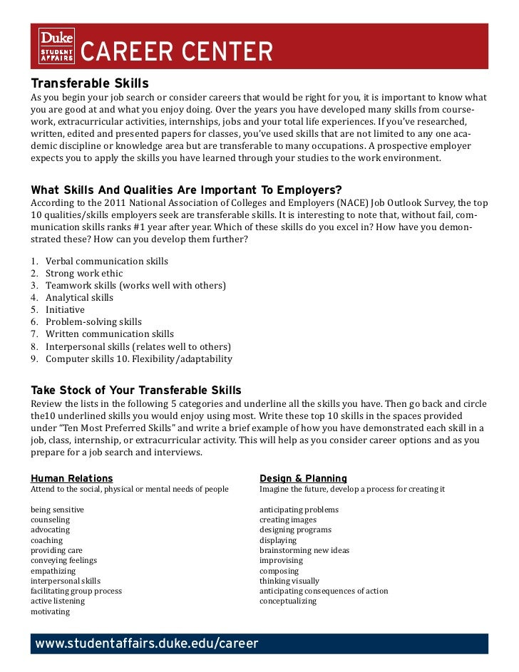 transferable skills worksheet abitlikethis