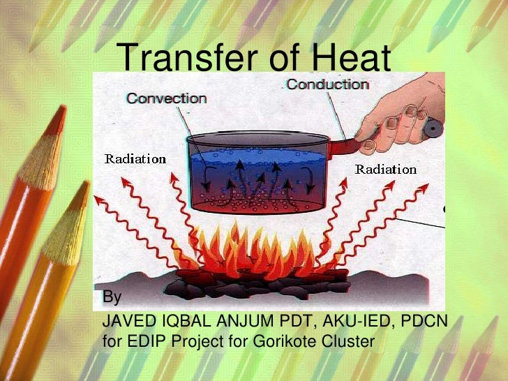 Transfer of heat