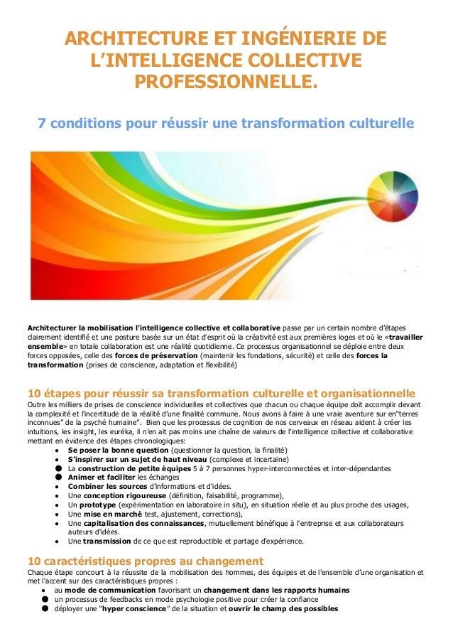 ARCHITECTUREETINGÉNIERIEDE L'INTELLIGENCECOLLECTIVE PROFESSIONNELLE.  7conditionspourréussirunetransformation...
