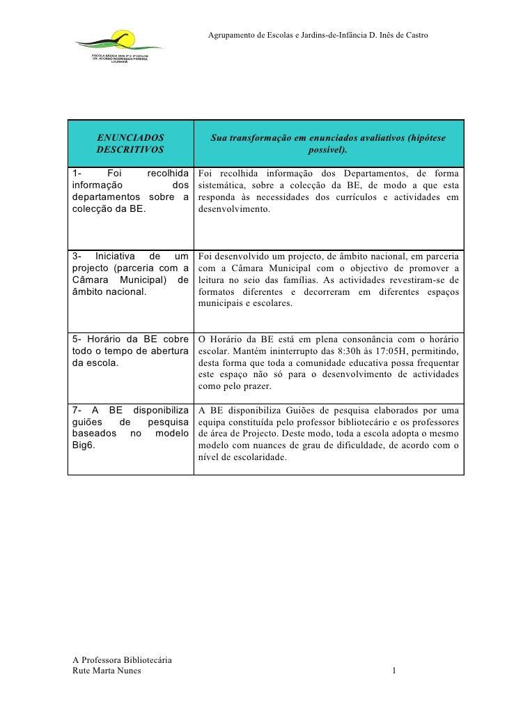 Agrupamento de Escolas e Jardins-de-Infância D. Inês de Castro           ENUNCIADOS                Sua transformação em en...