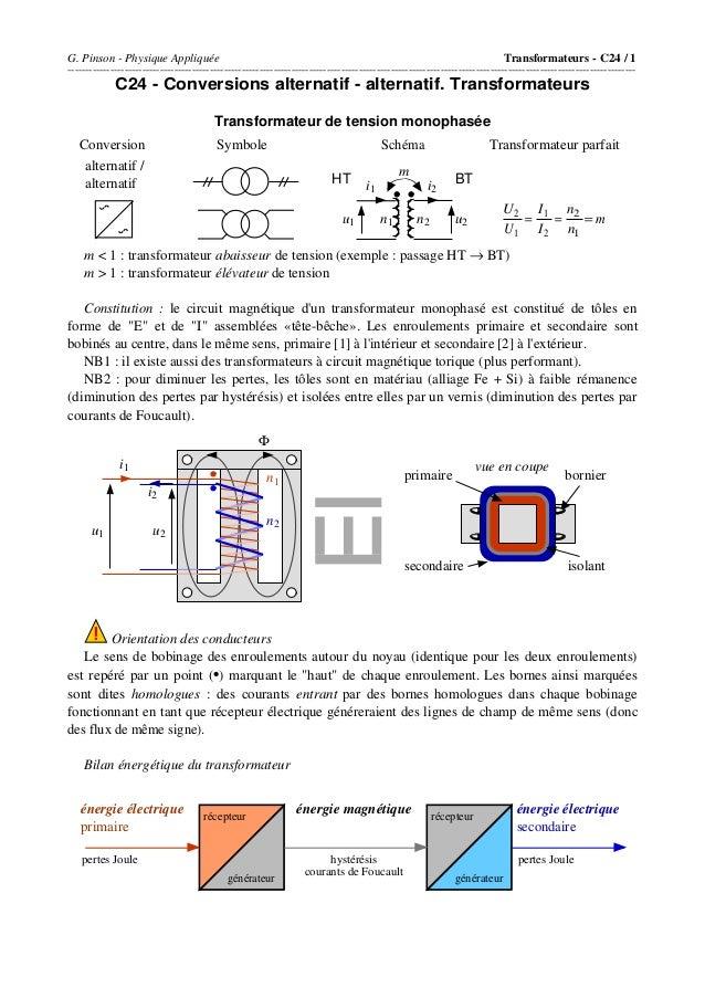 C24 - Conversions alternatif - alternatif. TransformateursTransformateur de tension monophaséeConversion Symbole Schéma Tr...