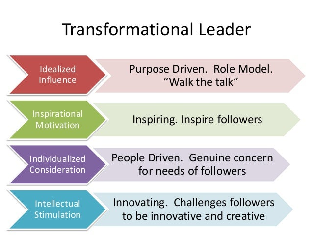 features of transformational leadership essay Features of transformational leadership introduction transformational leadership is defined as a leadership approach that creates valuable and positive change in the followers with the end goal of developing followers into leaders.