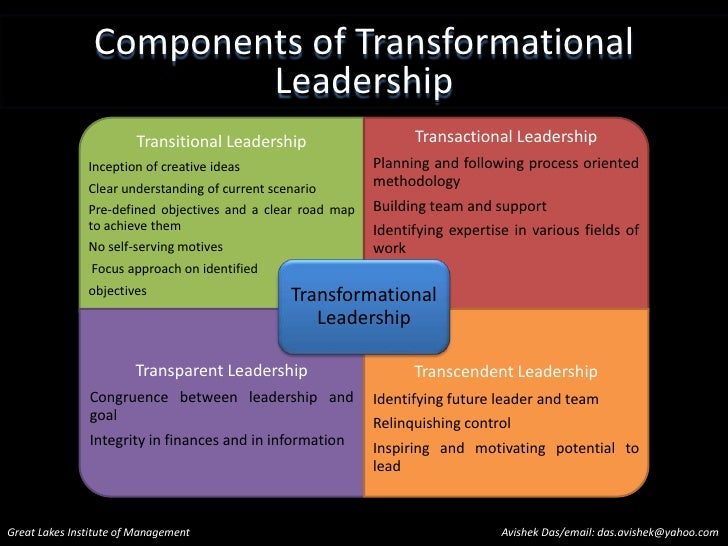 positive and negative of transformational leadership Effects of leadership style on organizational performance: transformational leadership style had positive but insignificant effect on performance the factors that exert negative effect on organizational performance in nigeria.