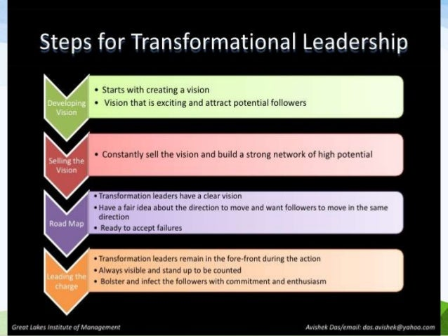 is transformational leadership effective in schools The transformational leadership style draws on if it expects effective outcomes put transformational leaders in and school librarian she is.