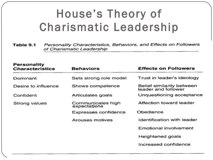 differences between visionary and charismatic leader Charismatic leadership is basically the method of these visionary traits attributed to this similarities and differences between charismatic and.