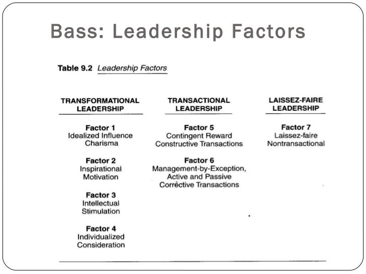 theory and practice of transactional transformational leadership Leadership: theory and practice peter g by-exception active and passive corrective transactions transformational leadership transactional leadership.
